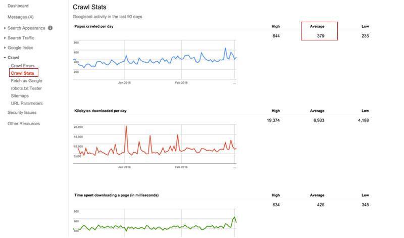 search-console-crawl-stats-main2